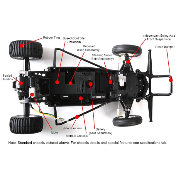 Tamiya The Grasshopper Self Assembley RC Model Kit