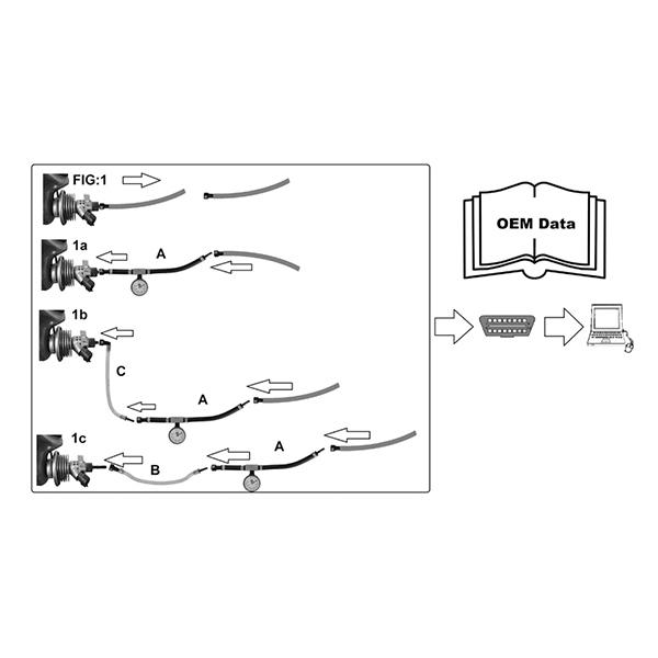 Laser AdBlue System Pressure Test Kit